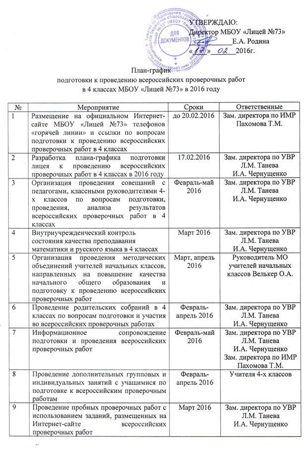 ВПР МБОУ Лицей № г Барнаул Официальный сайт  диктанта с грамматическими заданиями План график подготовки к проведению всероссийских проверочных работ в 4 классах в 2016 году
